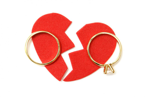 What Must You Do Before Filing For a Divorce